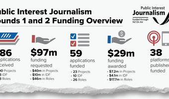 PIJ cropped infographic