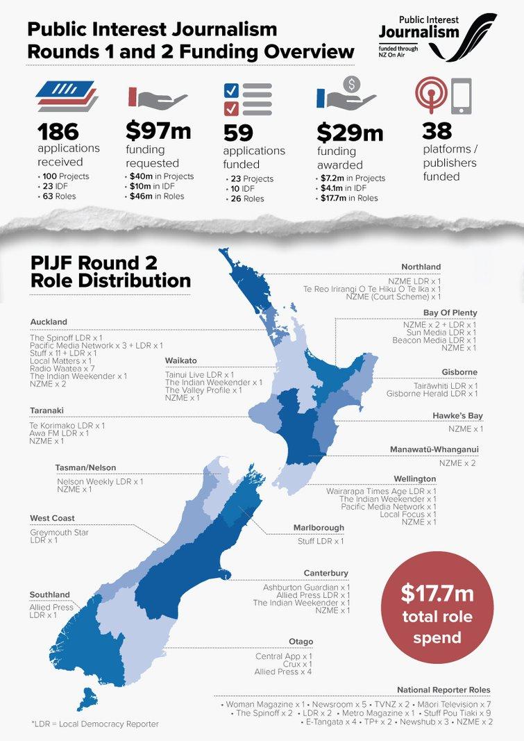 PIJ Infographic